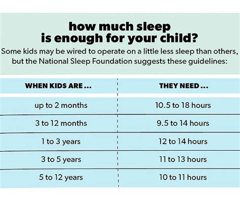 how much sleep should a 9 year old picture 1