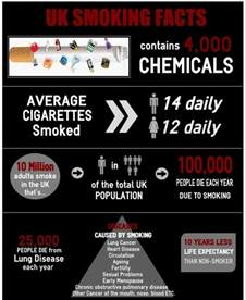 statistics about death from secondhand smoke picture 9