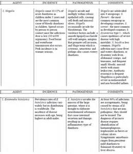 nursing care plan for thyroidectomy picture 5
