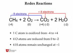 what is effect of redox fat picture 15