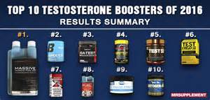testosterone supplement reviews australia picture 7