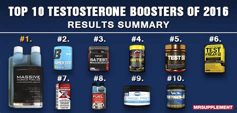 over the counter testosterone supplements australia picture 14
