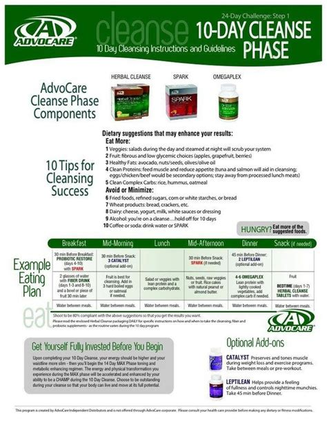 does the advocare cleanse give gas picture 4