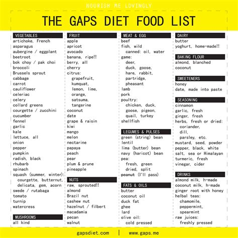 a diet list picture 2