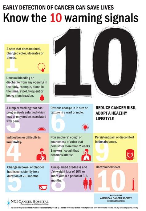 prostate cancer warning signs picture 2