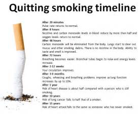 how long does it take to stop smoking picture 2