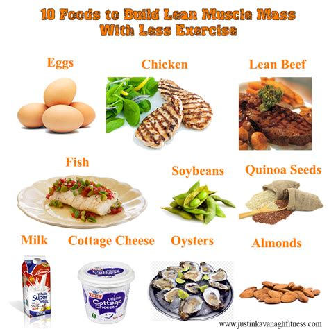 add muscle weight with lean meats picture 3