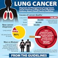 protocol cancer lung cancer 2013 picture 5