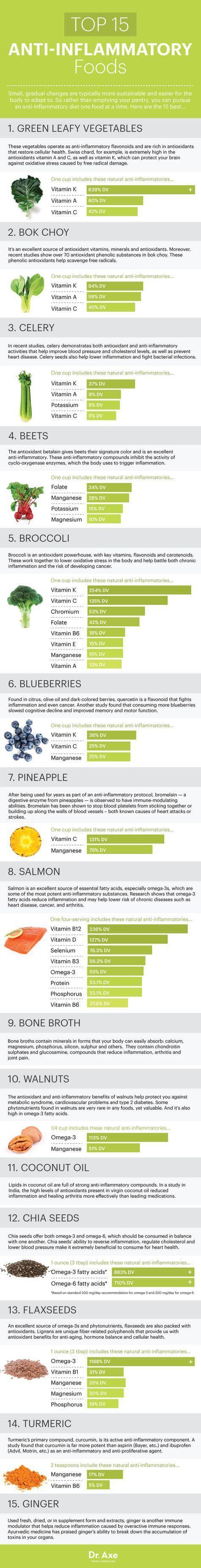 lupus diet picture 10