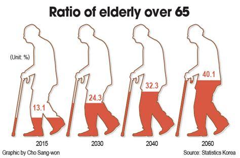 aging statistics picture 15