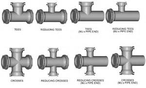 ductile iron pipe fitting slip joint picture 9