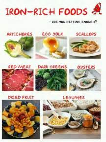 diet and anemia picture 3
