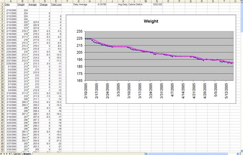 weight loss tracking picture 3