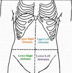 abdominal pain itching inside and back pain picture 16