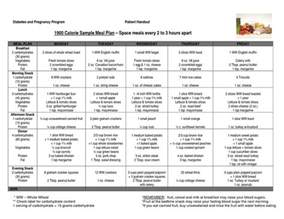 sample menu for th 3 hour diet picture 8