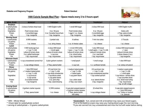free diabetic meal menus picture 13
