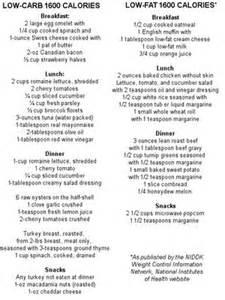 atkins cholesterol diet picture 15