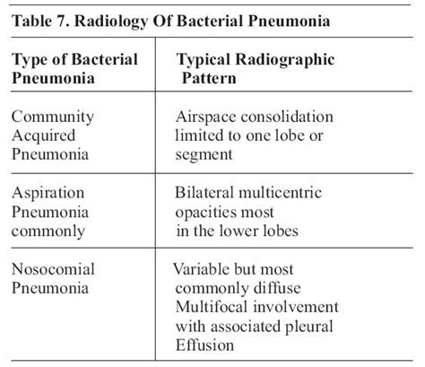 sensitivity and specificity of chest xray in diagnosing bacterial pneumonia picture 6