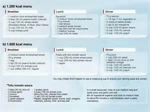 1600 calorie sample menu picture 14