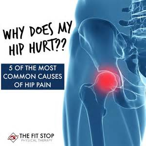 pain the the hip joint picture 7