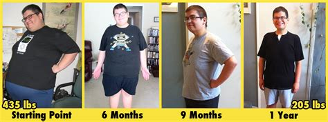 weight loss in s picture 9
