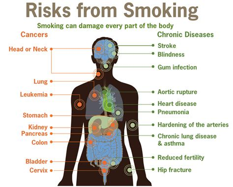 smoking how to quit picture 7