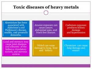 chromium and arsenic picture 1