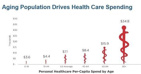 articles on health care for the aging population picture 5