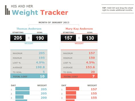 weight loss tracking picture 1