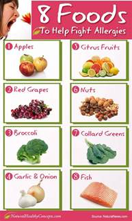 dietary supplements for allergies picture 7