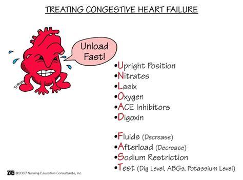 congestive heart failure diet picture 7