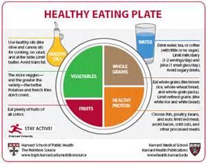 2000 calorie diet picture 17