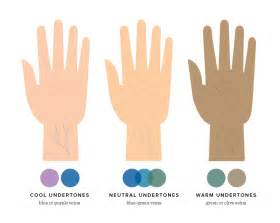 determines skin color picture 1
