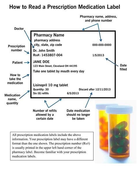 drug on line prescription rx picture 1