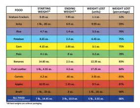 printable weight loss charts picture 10