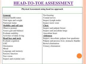 male head to toe physical examinaitons picture 4