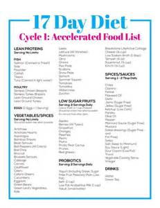 20/20 diet food list picture 1
