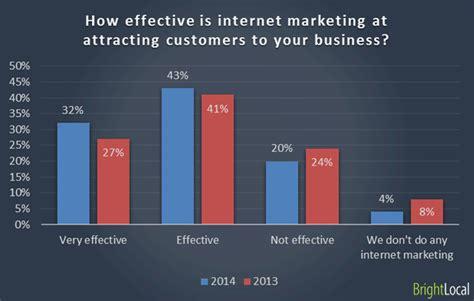 market your online morte business picture 14