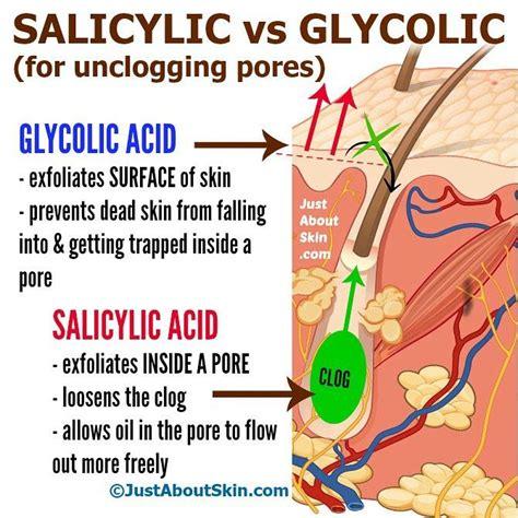 acne cure glycolic acid salicylic acid picture 1