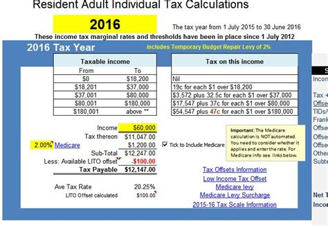 tax information on hobbies versus home business picture 10