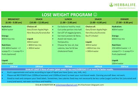 weight loss trial programs picture 14