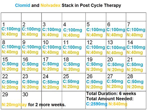 testosterone nolva cycle picture 14