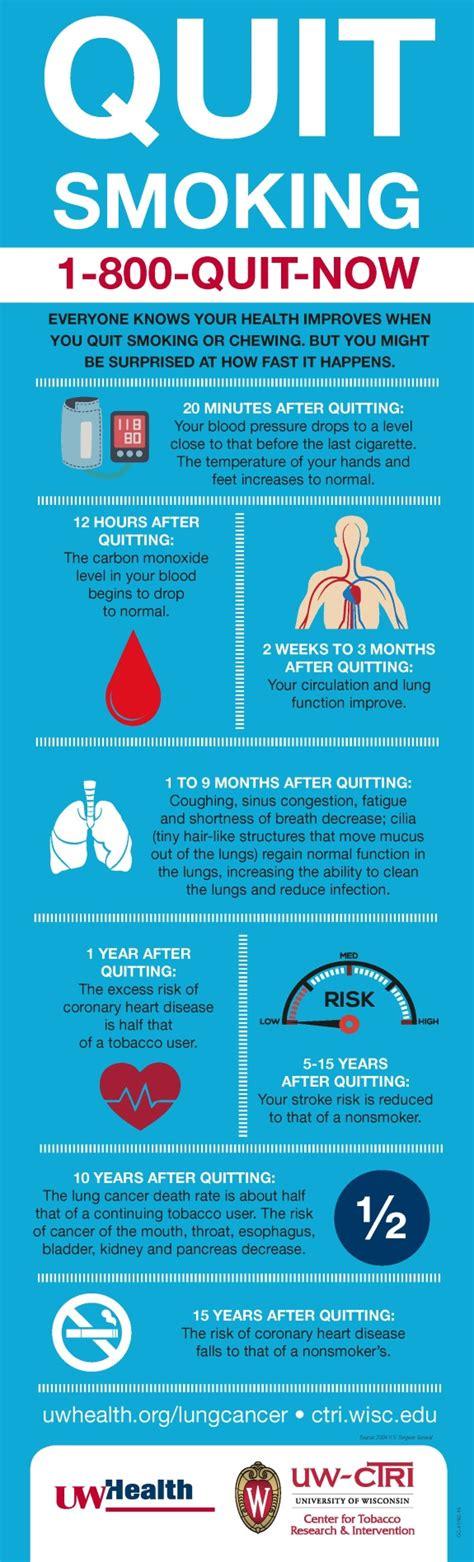 quit smoking america picture 6