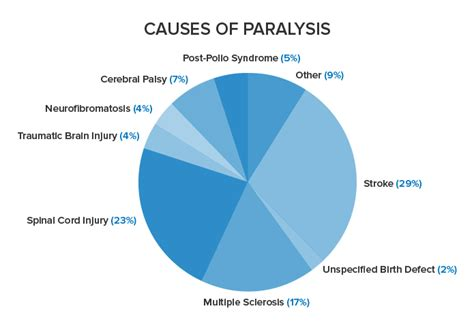 atonic immobility paralysis from sleep picture 6