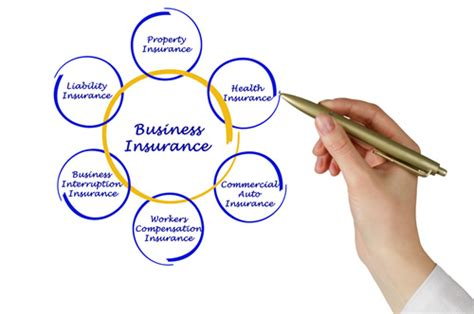 Online insurance business picture 18