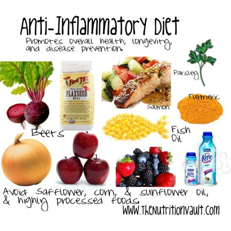 anti inflamatory diet picture 7