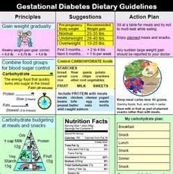 diabetes diet restrictions picture 2
