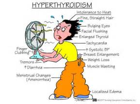thyroidism signs and symptoms picture 1