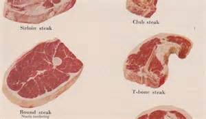testosterone eating meat picture 15