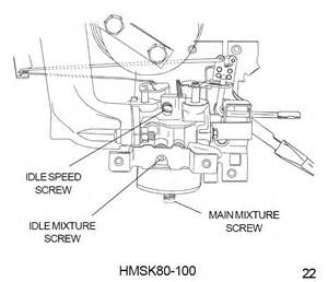 4-cycle engine hmsk picture 11